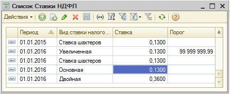 НДФЛ в 1С для ДНР